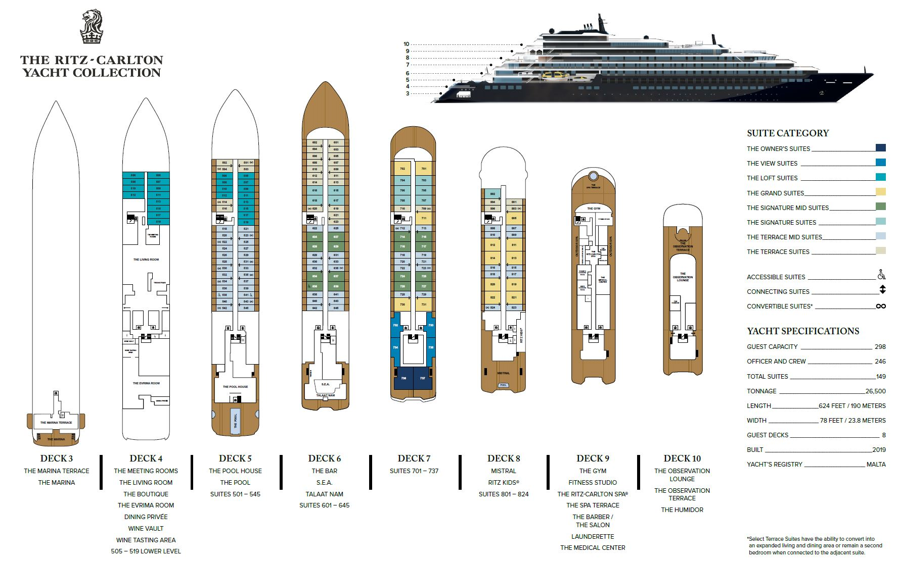 Downoad the The Ritz-Carlton Yacht Collection Deckplans
